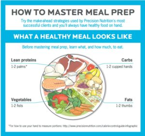 PN_infograph how to master meal plans